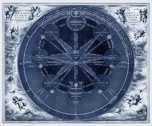 Indigo Planetary Chart by Vision Studio