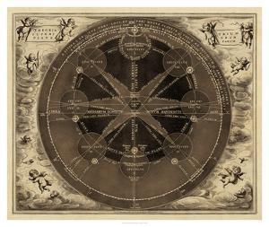 Sepia Planetary Chart by Vision Studio