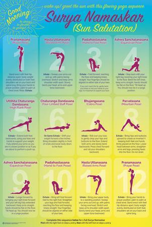 Wake Up With Surya Namaskar (Yoga Sun Salutation)