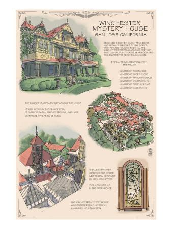https://imgc.allpostersimages.com/img/posters/winchester-mystery-house-san-jose-ca-technical_u-L-Q1GOWTF0.jpg?p=0