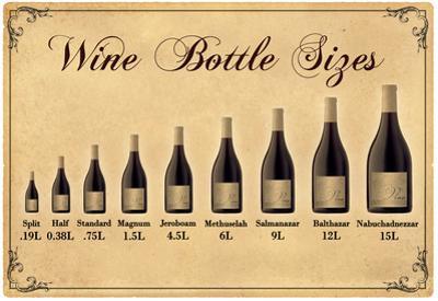 Wine Bottle Size Chart