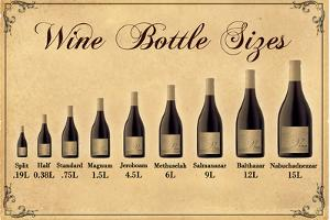 Wine Bottle Size Chart