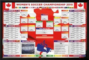 Womens World Cup Wallchart