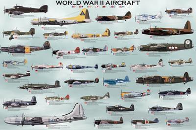 World War II Aircrafts