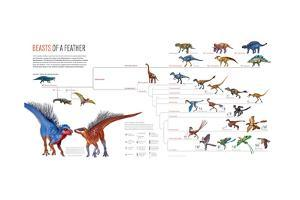 Family Tree of Archosaurs by Xing Lida