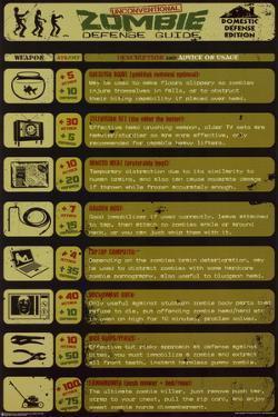 Zombie Defense Guide