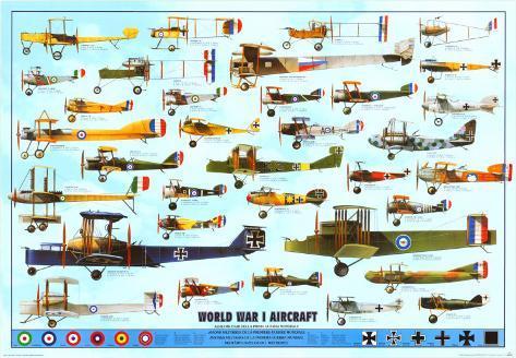 Avion de la 1e guerre mondiale Poster