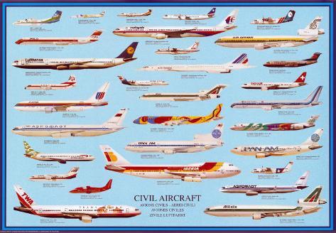 Avions civils Poster