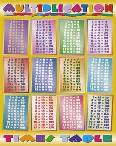 multiplication math times tables art poster print plakat hos. Black Bedroom Furniture Sets. Home Design Ideas