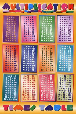 multiplication math times tables art poster print. Black Bedroom Furniture Sets. Home Design Ideas