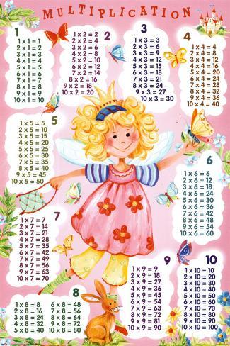Multiplication Table - Fairy Plakat