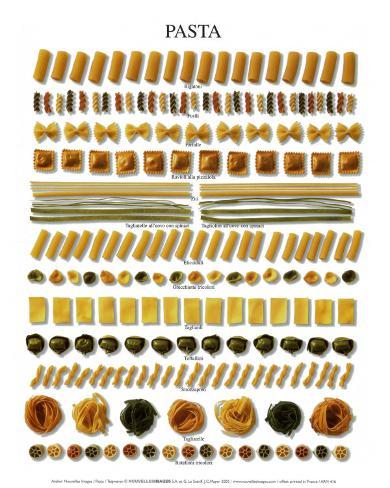 Pasta Kunsttryk