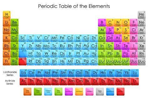 Grunnstoffenes periodesystem posters av stockshoppe hos - Poster tavola periodica degli elementi ...