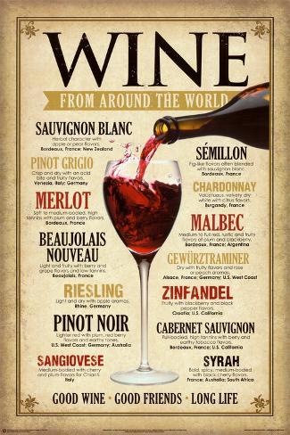 Vin verden rundt Plakat