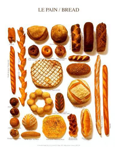 Brot Kunstdruck