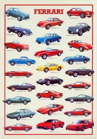Ferrari– Internationale Ausgabe Poster