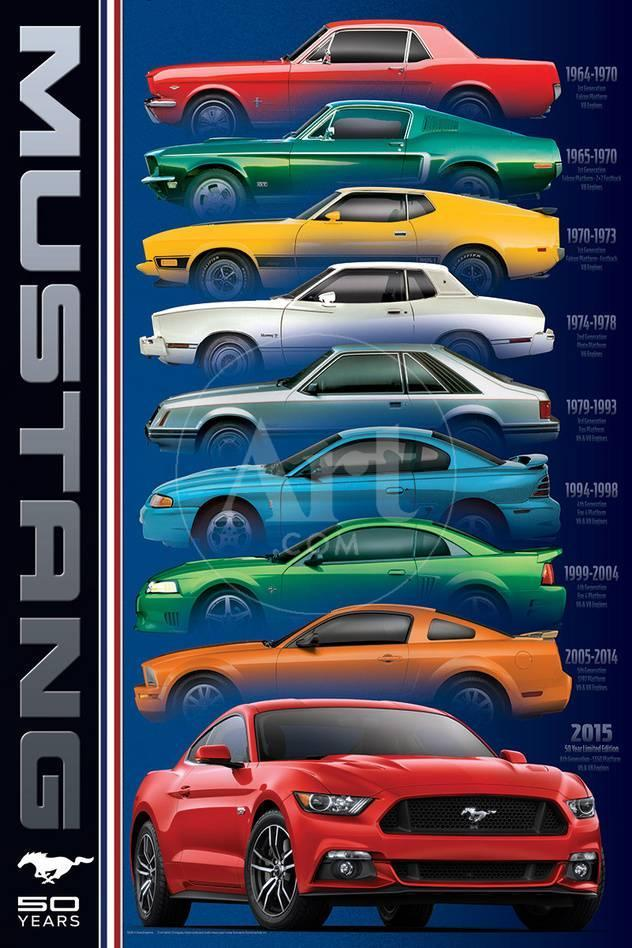 Ford: Mustang- 50 Years 9 Types Poster bei AllPosters.de