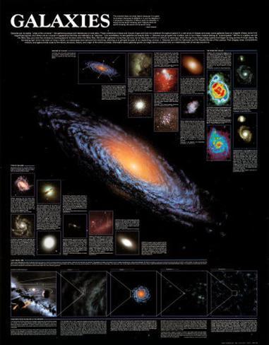 Galaxies Chart - ©Spaceshots Kunstdruck