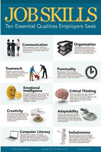 Lehrposter - Job Skills  Poster