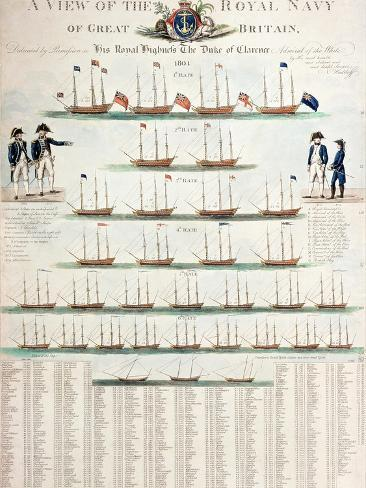 A View of the Royal Navy of Great Britain, Published in 1804 Giclée-Druck