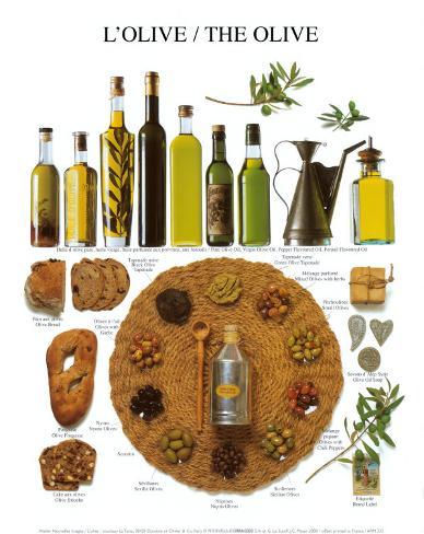 Olive Kunstdruck
