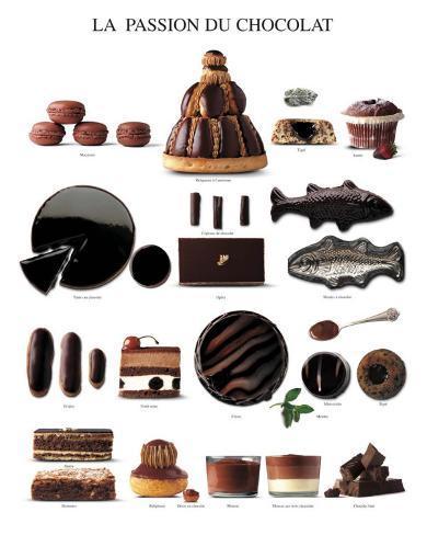 Schokolade als Leidenschaft Kunstdruck