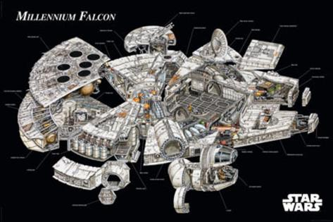 Star Wars - Millennium Falcon Cross-Section Poster