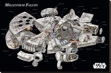 Star Wars - Millennium Falcon Cross-Section Bedruckte aufgespannte Leinwand