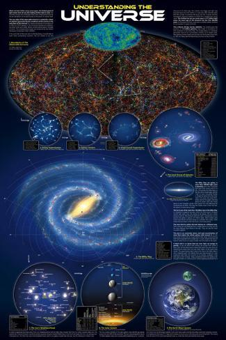 understanding universe 100 years ago, everything was in flux crucial papers had been written, but not yet widely understood the atom had just been discovered, and it could still briefly harken back to the greek atomos, indivisible, but that went out the window in 1909.