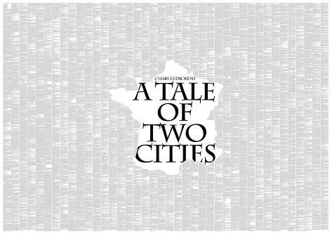 themes in tale of two cities In addition to giving him the idea for a tale of two cites, the play brought about lasting changes to dickens's life themes of a tale of two cities.