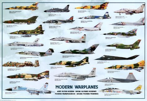 Aerei militari moderni Poster