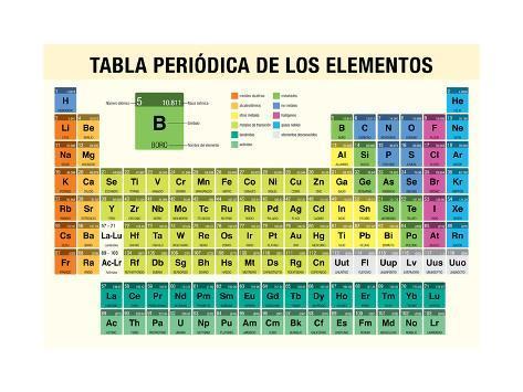 Tabla periodica de los elementos periodic table of elements in tabla periodica de los elementos periodic table of elements in spanish language chemistry urtaz Image collections