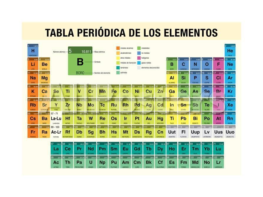 Tabla periodica de los elementos periodic table of elements in privacy preference centre urtaz Image collections