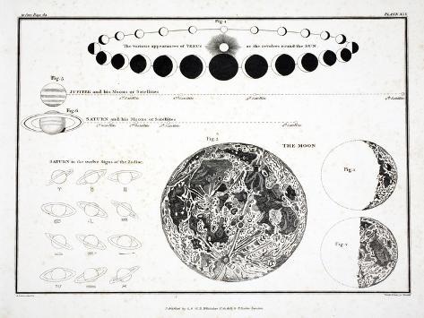 The Moon, Venus and Saturn Giclee Print