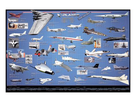 American Aviation - X-Planes Stampa artistica
