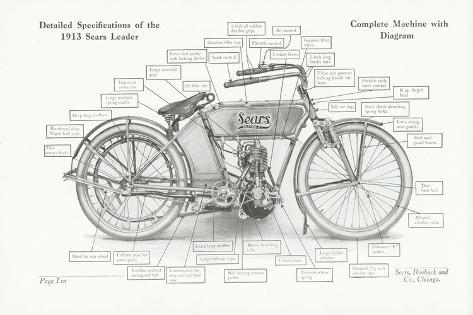 Detailed Specifications of the 1913 Sears Leader Auto-Cycle, 1913 Impressão giclée