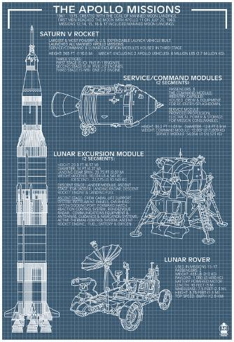Apollo missions blueprint poster posters allposters apollo missions blueprint poster malvernweather Choice Image