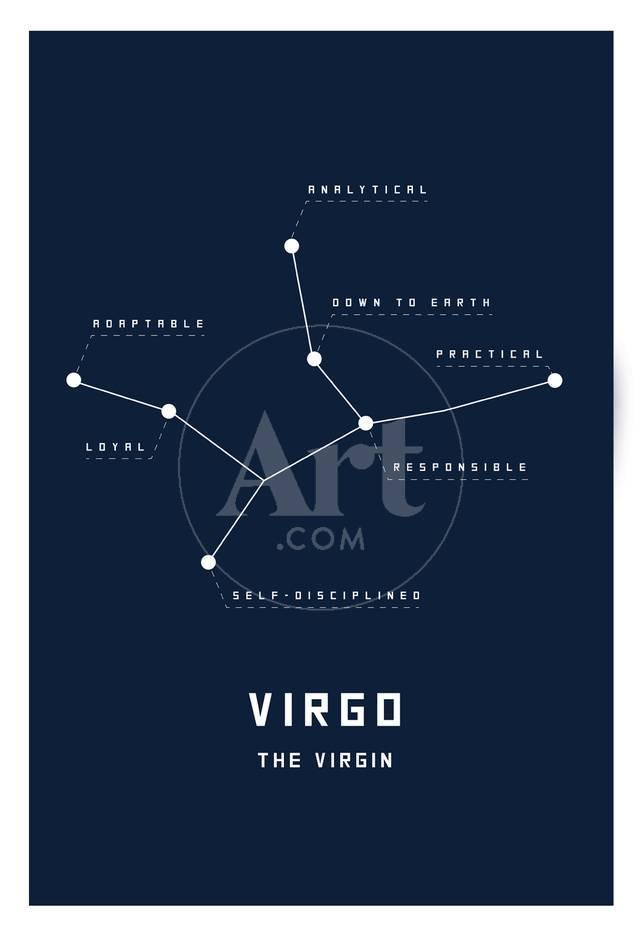 Astrology Chart Virgo Posters At Allposters