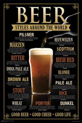 Beer Styles Around the World Poster