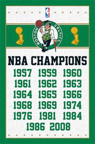 Boston Celtics NBA Champions Sports Poster Poster