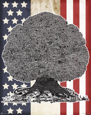 Burton History Trees American Rock Poster