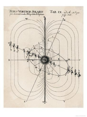 Bussinger's System Giclee Print