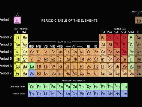 Tabla peridica de los elementos lmina fotogrfica por carol mike tabla peridica de los elementos lmina fotogrfica urtaz Images