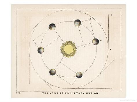 The Laws of Planetary Motion Giclee Print