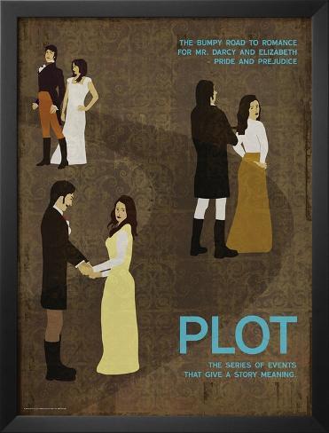 Plot (Pride And Prejudice) - Element of a Novel Lamina Framed Art Print