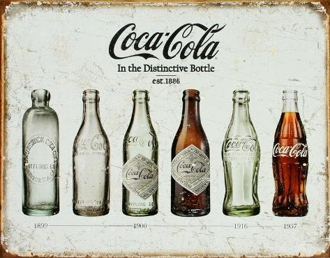 Coca Cola Bottle Evolution Tin Sign