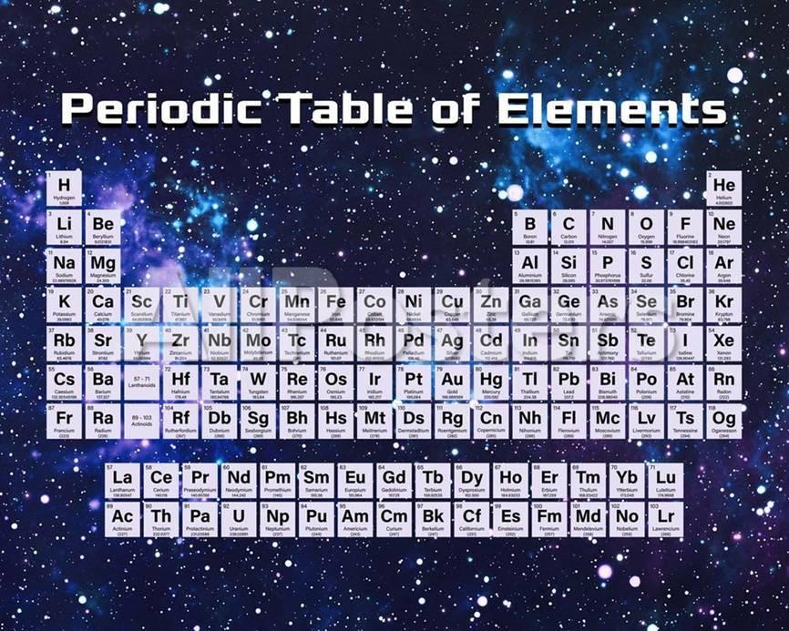 オールポスターズの color me happy periodic table of elements space