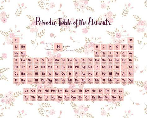 Periodic table of the elements pink floral prints by color me periodic table of the elements pink floral urtaz Gallery