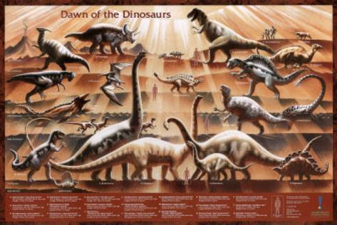 Dawn of the Dinosaurs Educational Poster Print Poster