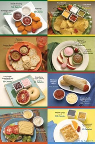 Dips and Sauces Laminated Poster